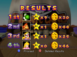 Image courtesy of GiantBomb. Because if I actually played a legitimate game of Mario Party with this result, someone would have been murdered.
